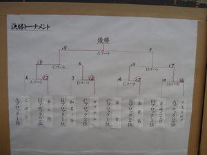 Dscn29521
